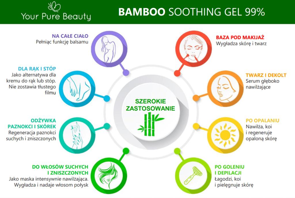 Bambus- właściwości kosmetyczne